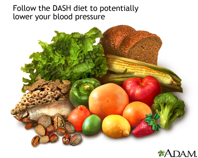 DASH diet