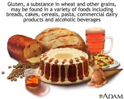 Celiac sprue - foods to avoid