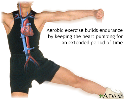 Aerobic exercise