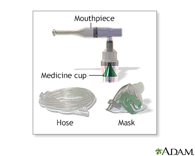 Nebulizer use - part four