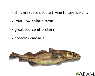 Fish in diet