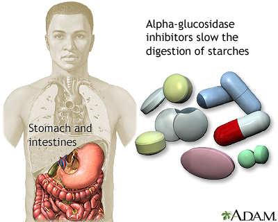 Alpha-glucosidase inhibitors