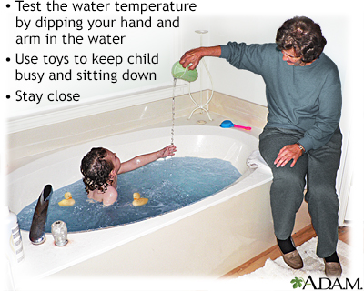 Bathing a child