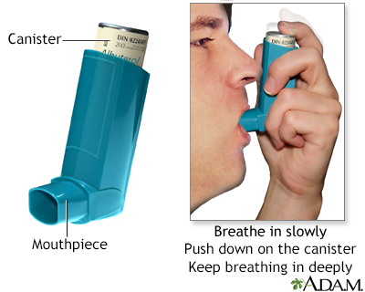 Inhaler medication administration