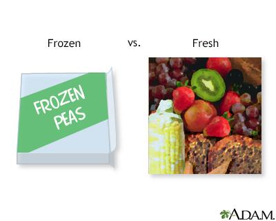 Alimentos congelados contra frescos