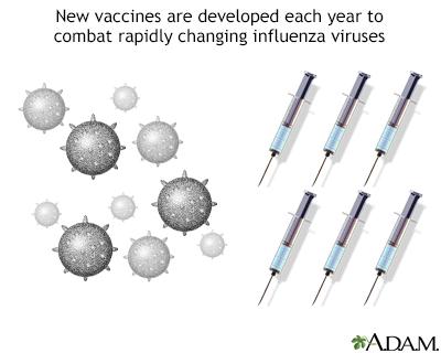Vacunas de la influenza