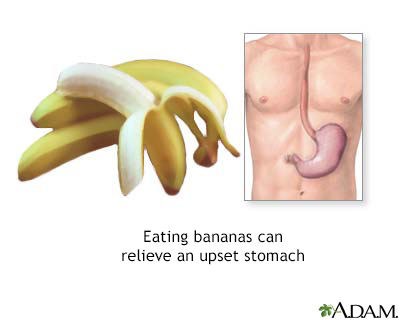 Bananas and nausea