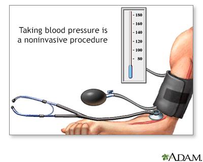 Noninvasive test